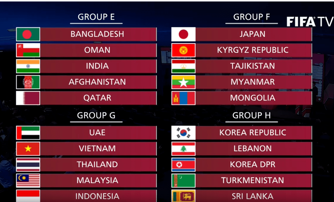 월드컵 예선 조별편성