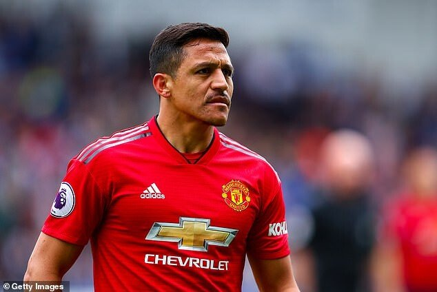 17246778-7354269-Alexis_Sanchez_could_be_dumped_into_the_reserves-a-30_1565736384042.jpg [더선] 솔샤르 감독은 산체스를 (로마로)임대이적 시킬수 있다.