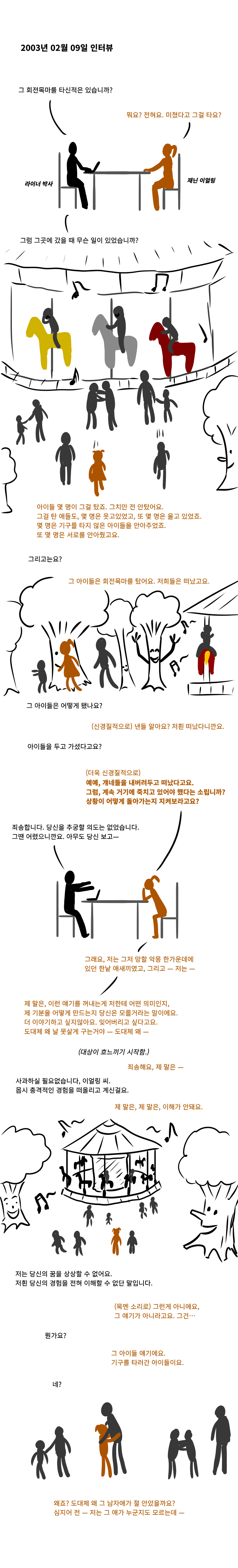 1565995100 (1).png SCP 만화 펌) SCP-2571 \