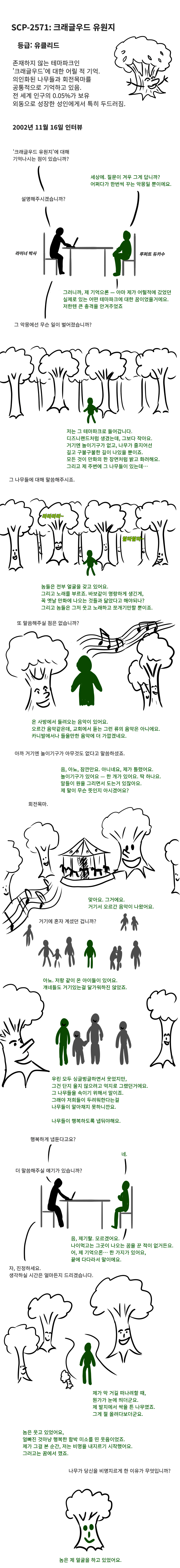 1565995100.png SCP 만화 펌) SCP-2571 \
