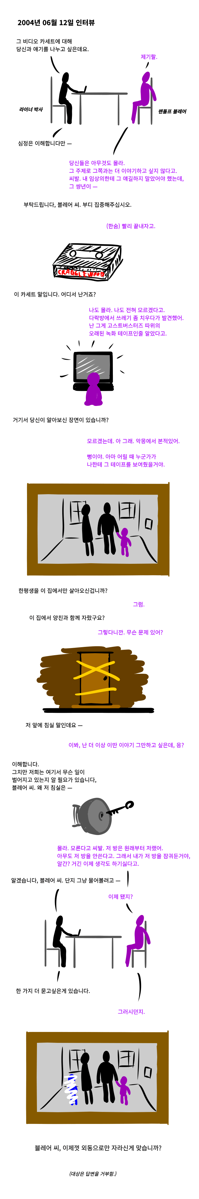 1565995100 (2).png SCP 만화 펌) SCP-2571 \