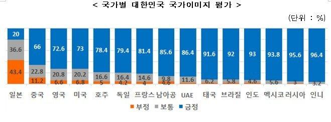d19.jpg 한국에 대한 세계 각국의 호감도.jpg