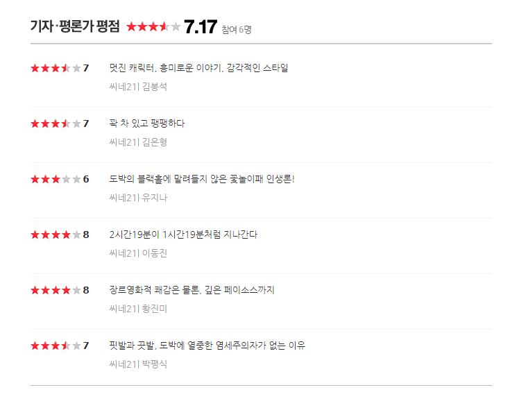 타짜1.png 공개된 타짜3 평론가 평점