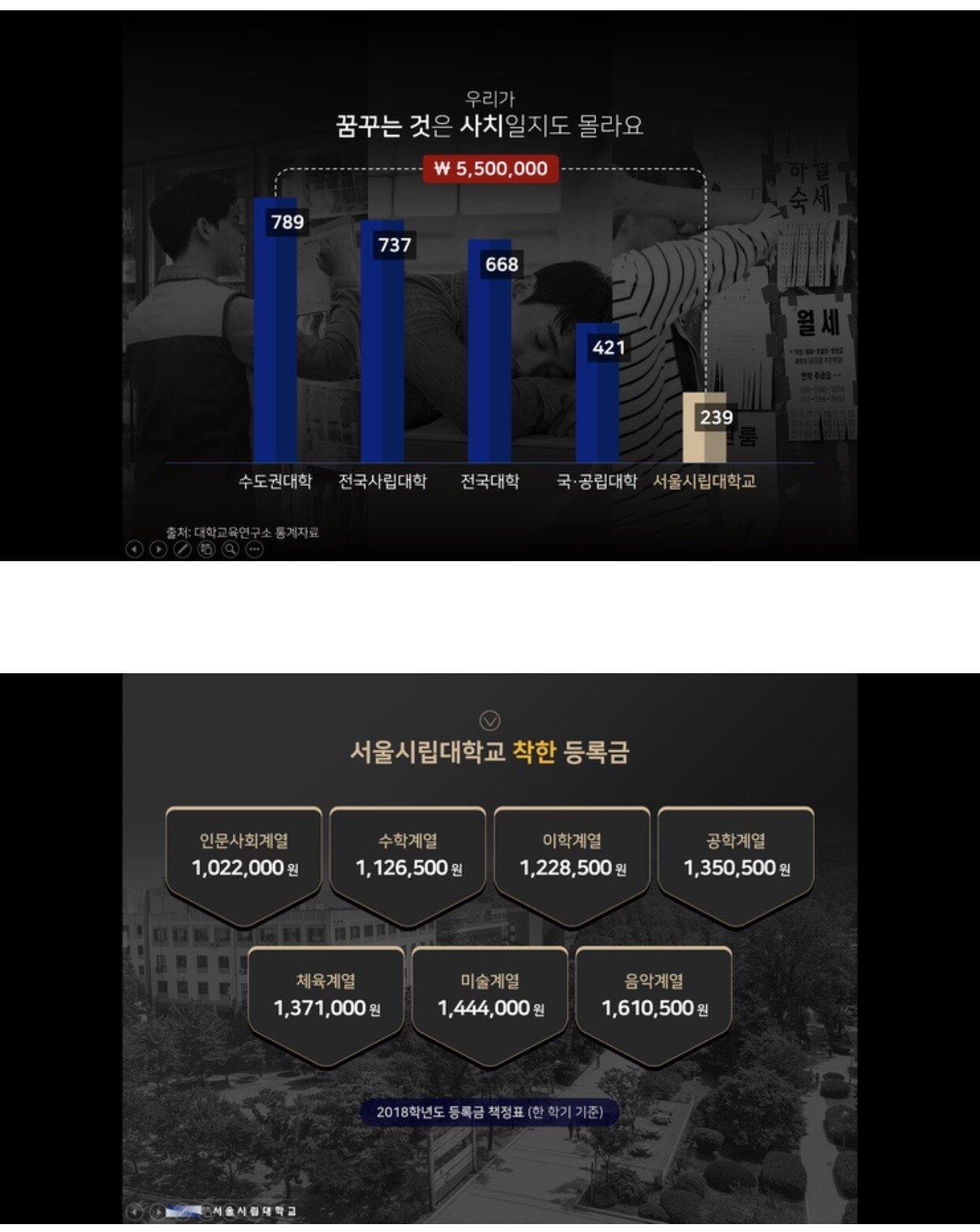 서울시립대의 정말 저렴한 등록금.jpg