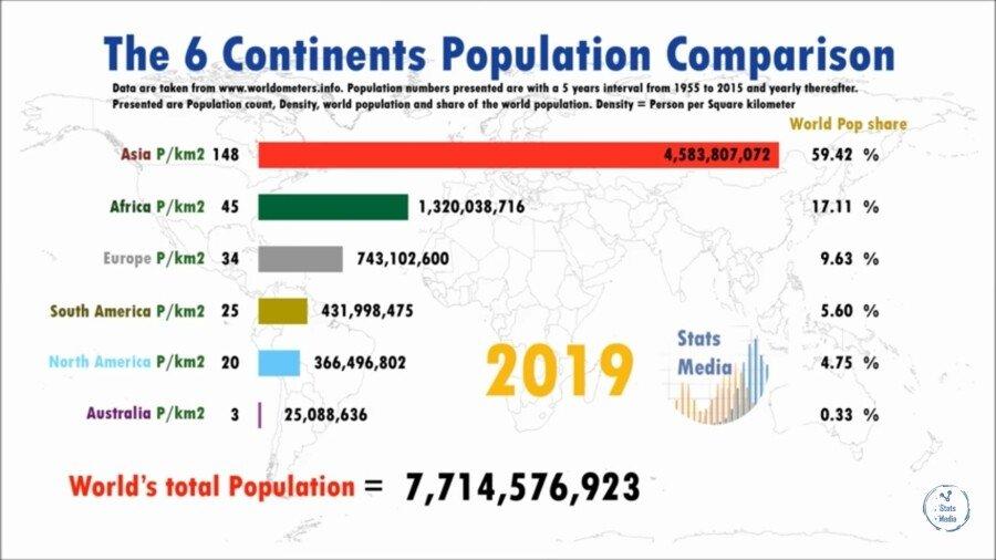 ㅇㄱ6.jpg 대륙별 인구 변화.jpg