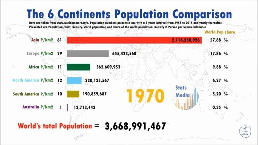 ㅇㄱ2.jpg 대륙별 인구 변화.jpg