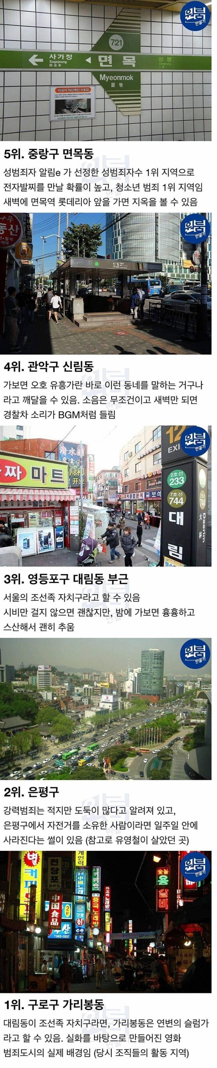 방굴할때.jpg 서울에서 방 고를 때 조심해야 되는 지역