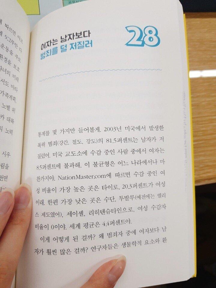 2.jpg 도서관에 꽂혀있는 유아용 페미교육 도서...jpg