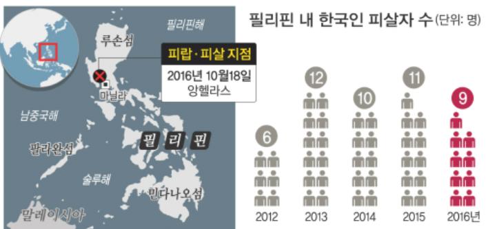 마닐라_치안_(3).png 두테르테:한국인 건들면 사형.jpg