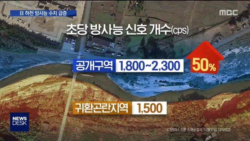 1 (2).ts_000123.734.jpg 방금 MBC 단독보도 일본 태풍뒤 세슘 수치 급증 ㄷㄷㄷ
