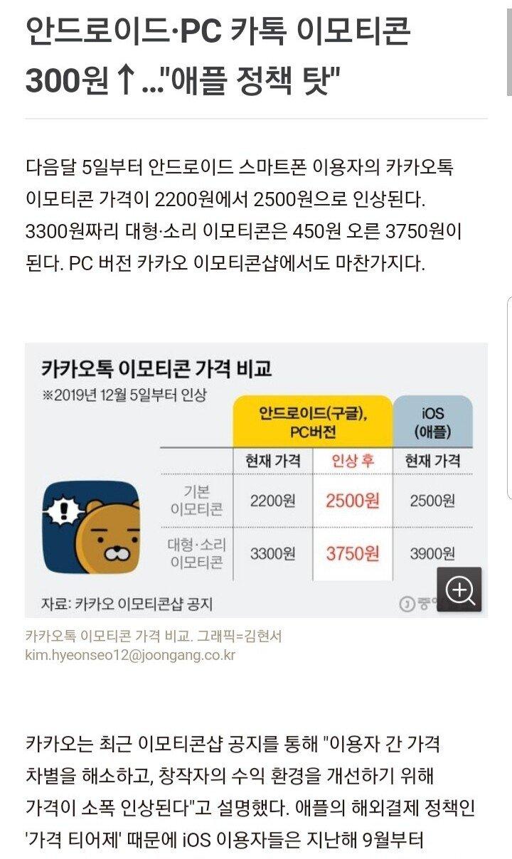 20191114_180614.jpg 카카오톡 이모티콘 가격인상 예정.jpg