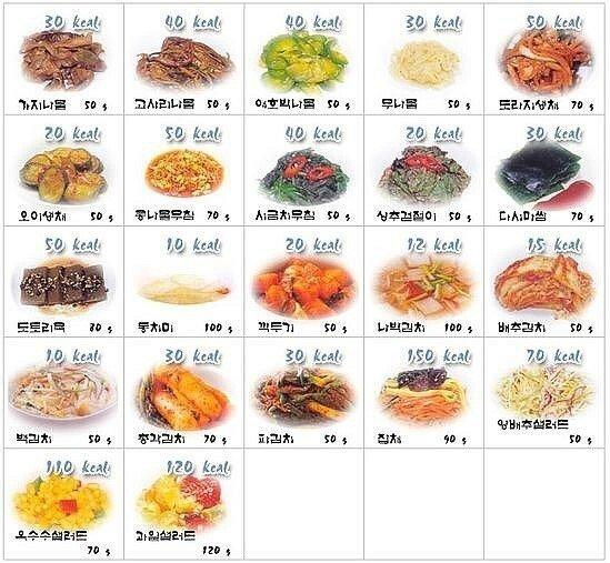 음식별_칼로리_(한식,_과일,_빵,_떡,_과자)_(1).jpg 한국인이 먹는것에 비해 적게 살찌는 이유