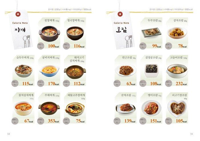 208526451c.jpg 한국인이 먹는것에 비해 적게 살찌는 이유