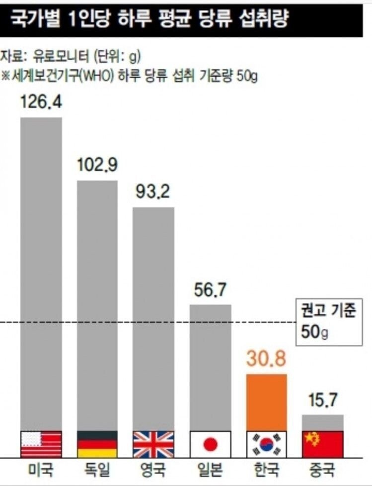 154526764864.jpg 한국인이 먹는것에 비해 적게 살찌는 이유