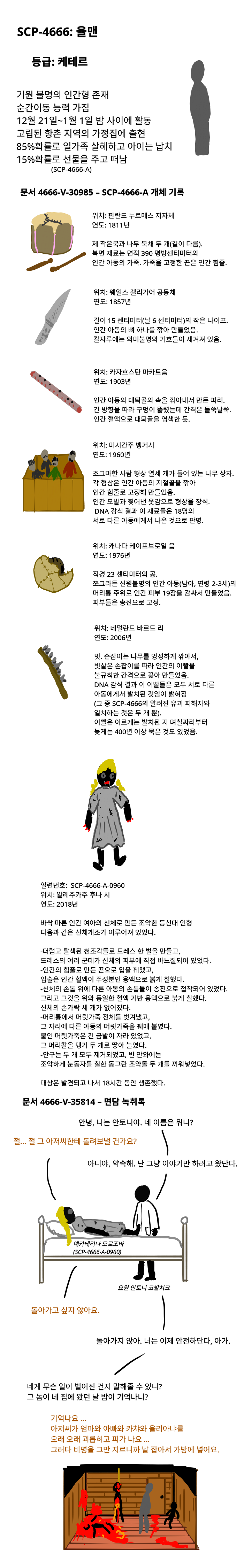 1.PNG [SCP재단/만화] SCP-4666 \