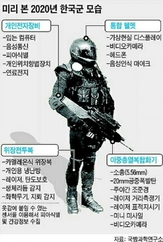 IMG_20191202_161918.jpg 2020년 한국군의 모습
