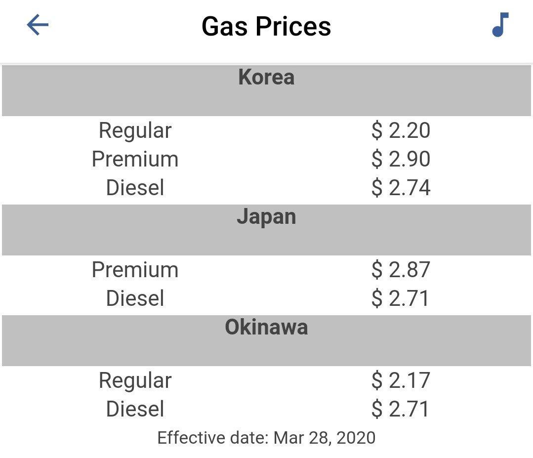 1.jpg 본토보다 기름값이 비싸서 간간히 불평하는 주한미군들