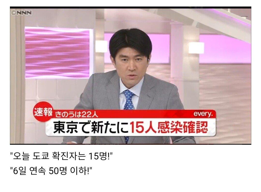 IMG_20200512_081213.jpg 도쿄 코로나 확진자 발표 근황.jpg