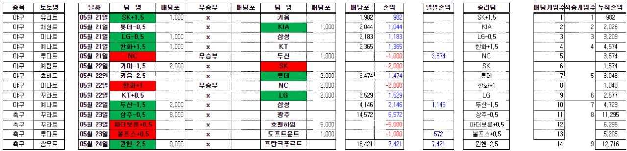 Image 38.png 4일간 잉토