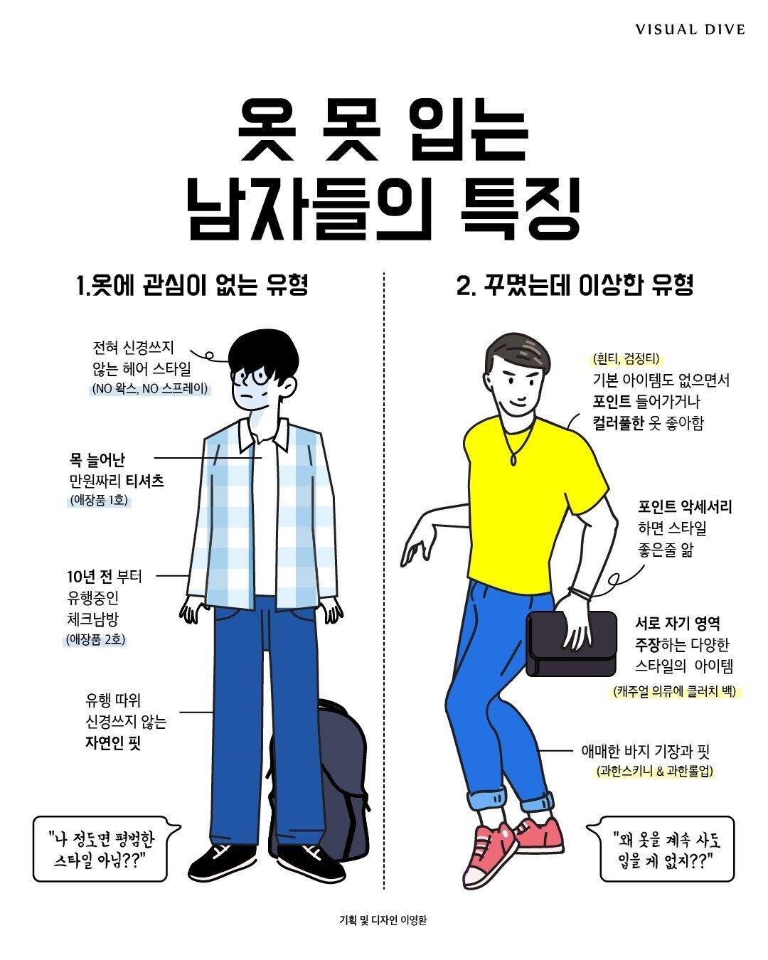 3b477ce1adb03719e2a2c45e3f1df06a.jpg 옷 못 입는 남자들의 특징