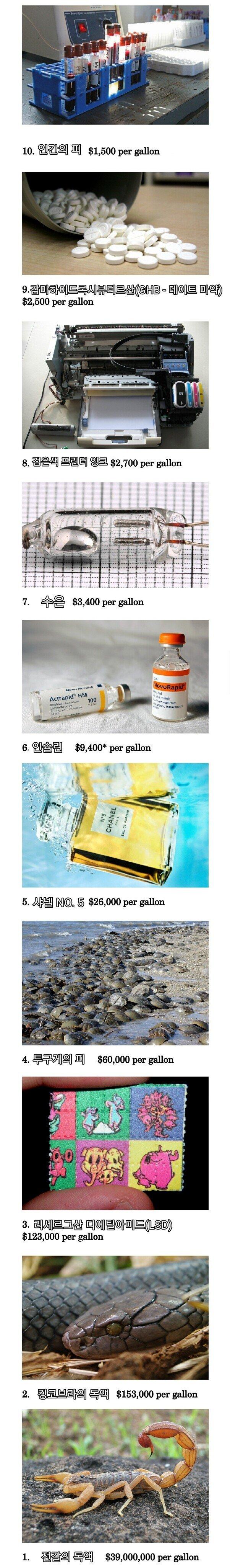 20200622185038_4b35e401f45c1071cb0e3b6e14f38d4d_1qu4.jpg 부피당 가격이 가장 비싼 액체