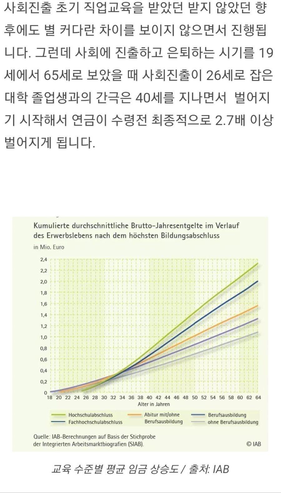 16869a3e66e4b5f7a.jpg 한국에서 본 받자는 독일 교육제도의 실상