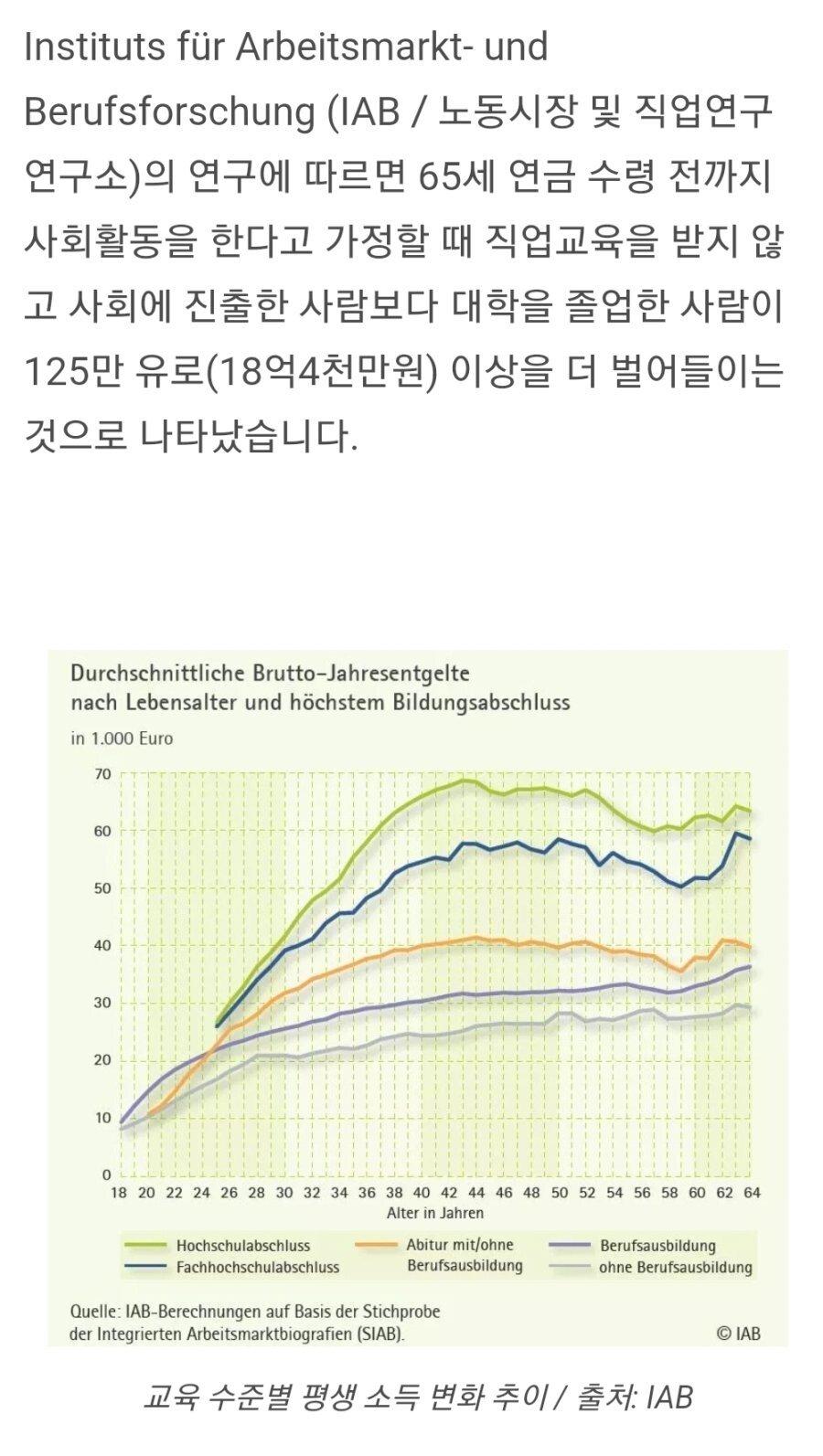 16869a3d5464b5f7a.jpg 한국에서 본 받자는 독일 교육제도의 실상