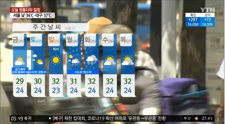 예보01.jpg 다음주 수요일까지 수도권 날씨 예보