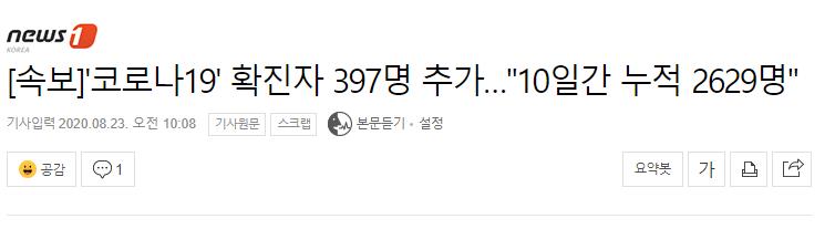 image.png [속보] 코로나 19 확진자 '397명' 10일간 2629명..