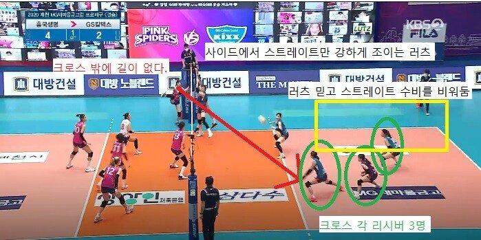 작전명 러츠1.jpg GS칼텍스 VS 흥국생명 결승전 리뷰.