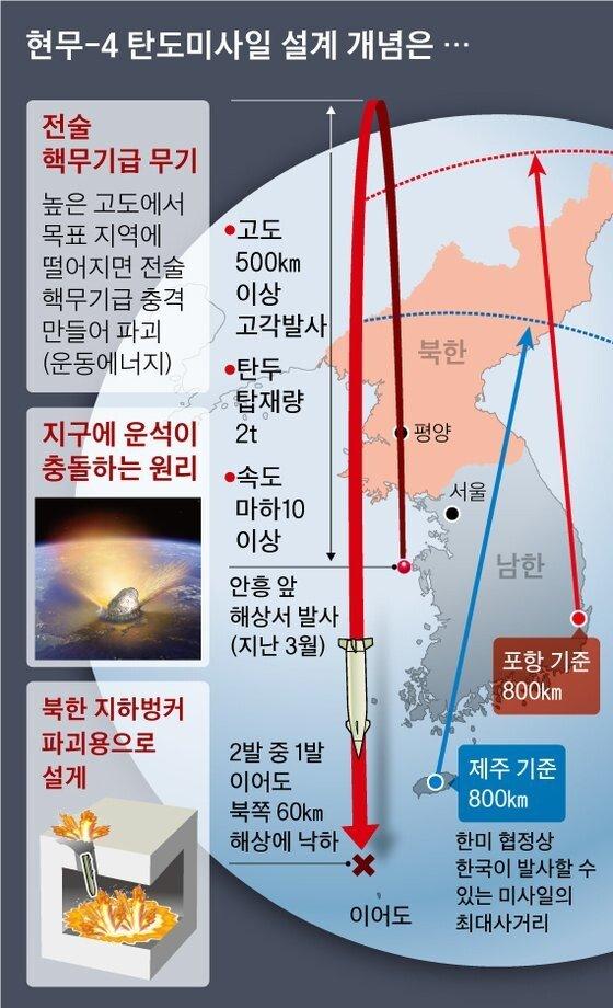 e_sba5559002_e16d9685d250d161f2d365e19f05c87c2d4124b0 (1).jpg 핵무기가 없는 국방부