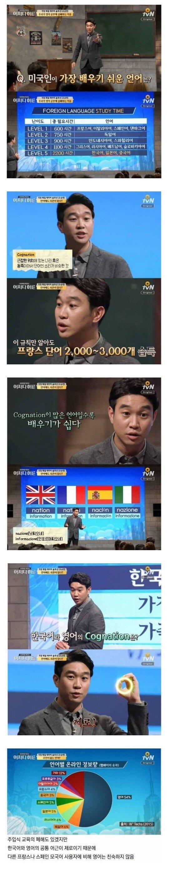 한국인이 영어를 못하는 이유