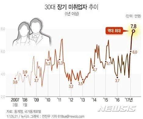 20201201184611_e321ca8c.jpg 심각하다는 한국 30대들 근황.jpg