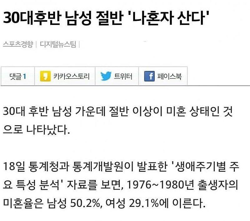 20201201184611_6b0bf50e.jpg 심각하다는 한국 30대들 근황.jpg