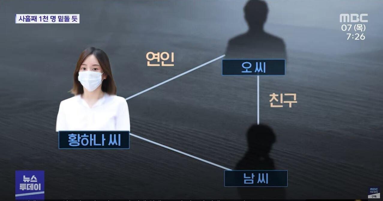 17.JPG [속보] 황하나 마약 유통과정 (MBC뉴스투데이 단독취재)