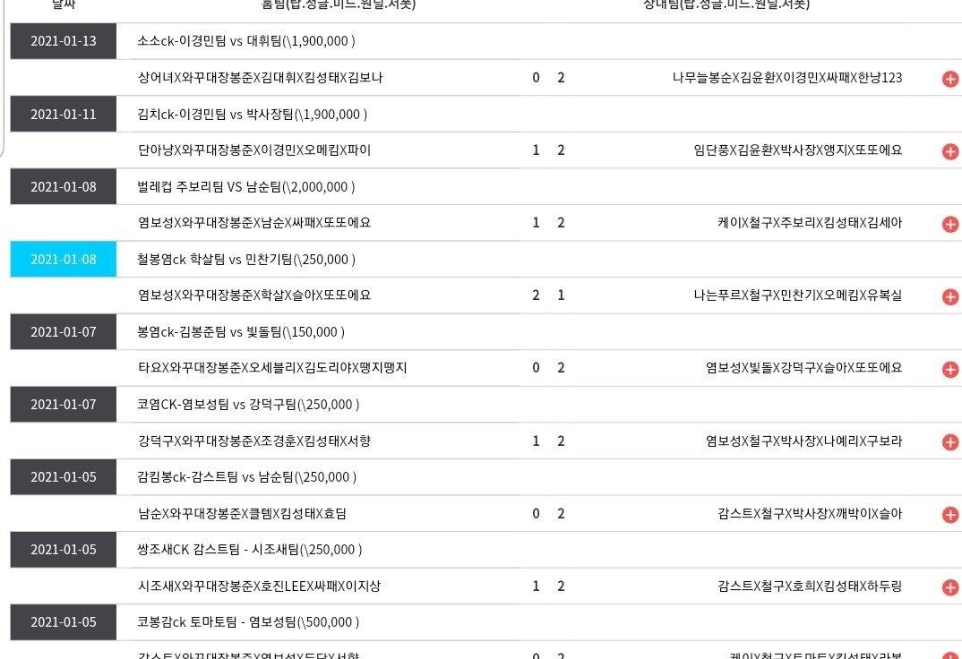 Screenshot_20210113-231843_Samsung Internet.jpg 김봉준 최근 ck 성적.jpg