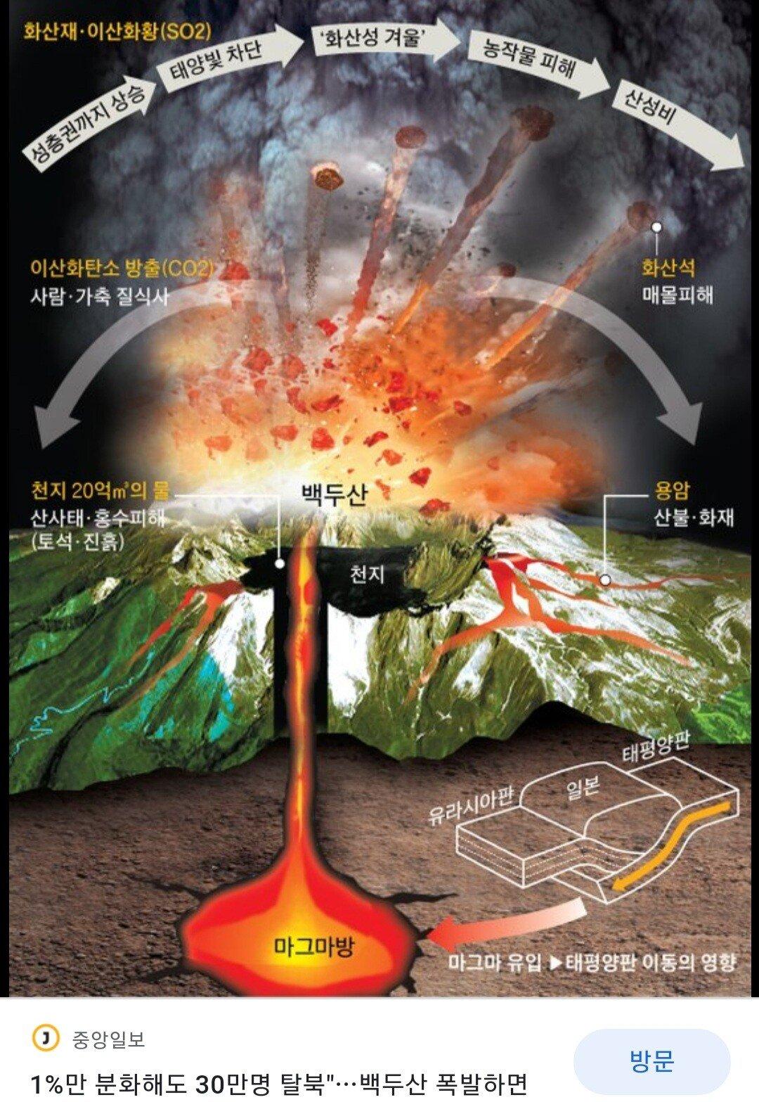 20210128_092237.jpg 북한 정권 붕괴 시나리오