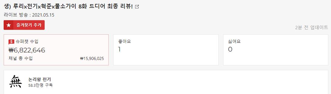 image.png 머니게임 우승자 논리왕전기 채널 수익 근황