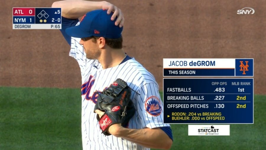 1624314286617.jpg MLB 타자들을 투수가 타격하는 것처럼 만들어버리는 올시즌 디그롬 미친스탯.JPG