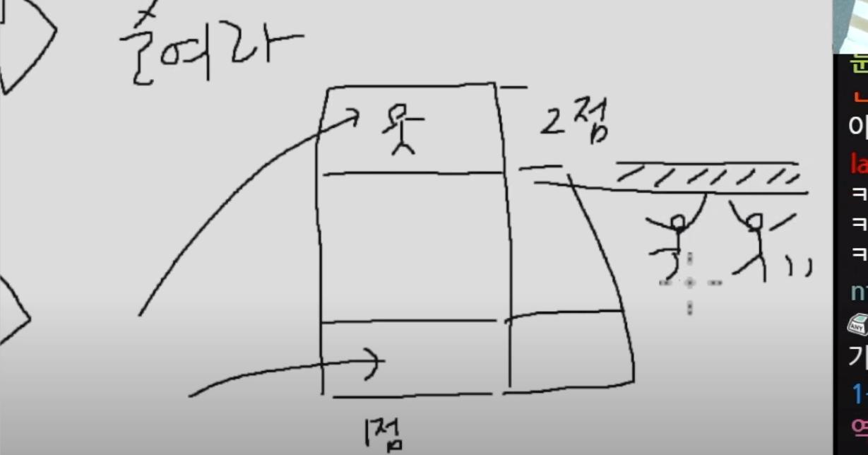 스크린샷 2021-07-22 09.21.11.png 축구인 침착맨이 제안하는 축구 개혁안