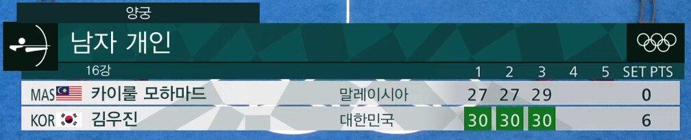 Cap 2021-07-31 10-55-10-887.jpg 양궁 개인전 김우진 9발 연속 10점.jpg