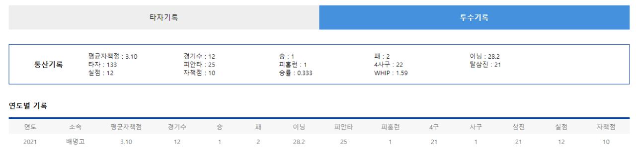 image.png 2022 신인드래프트 기아 3R 강병우