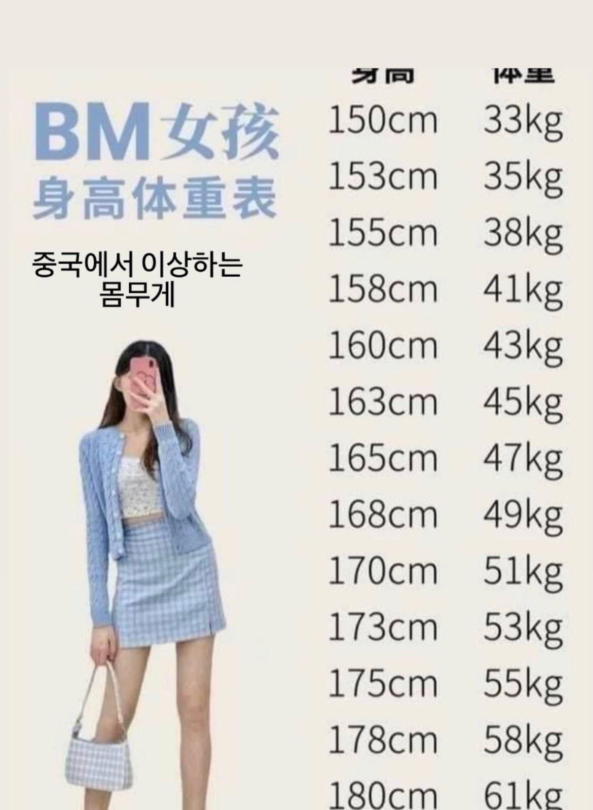 ECC892BD-E3EC-4F1E-9366-A3AA5ABE104A.jpeg.jpg 중국에서 이상적으로 보는 여자 몸무게...jpg