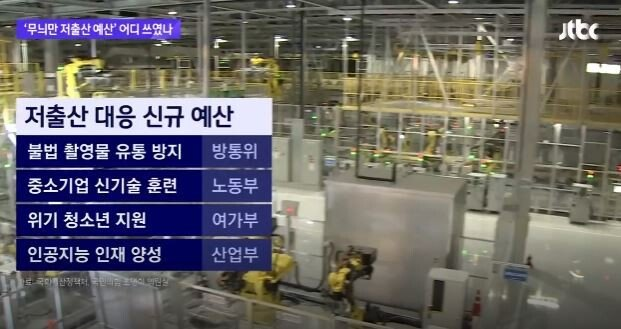 24.JPG (필독) 대한민국 저출산 예산의 실체