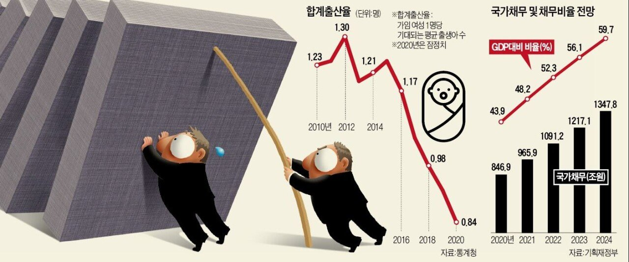 51.JPG (필독) 대한민국 저출산 예산의 실체