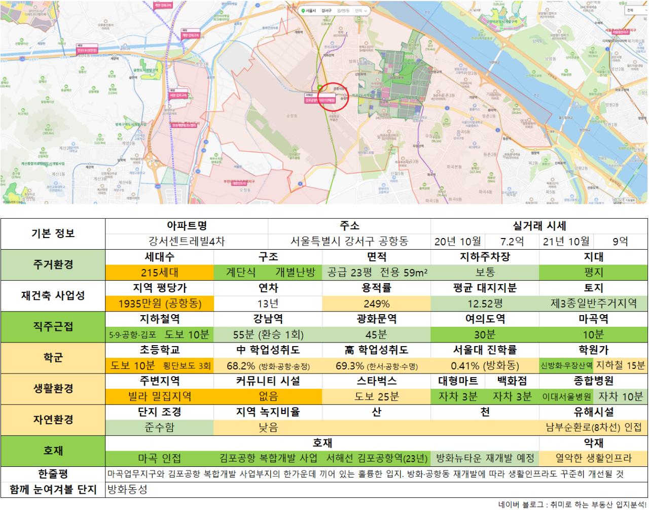 10_강서센트레빌4차.png 수도권 9억 이하 아파트 추천 (ver. 21년 10월)