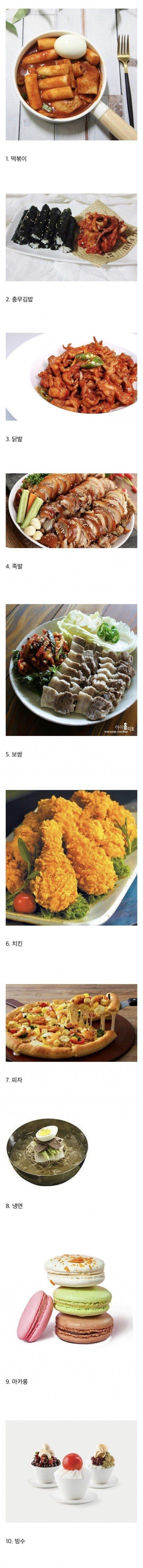 qwrtssfgg.jpg 가격거품이 심한 것 같은 음식 10가지.
