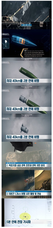 1.jpg 한국군 : 정찰을 굳이 드론으로만 해야 하나요?