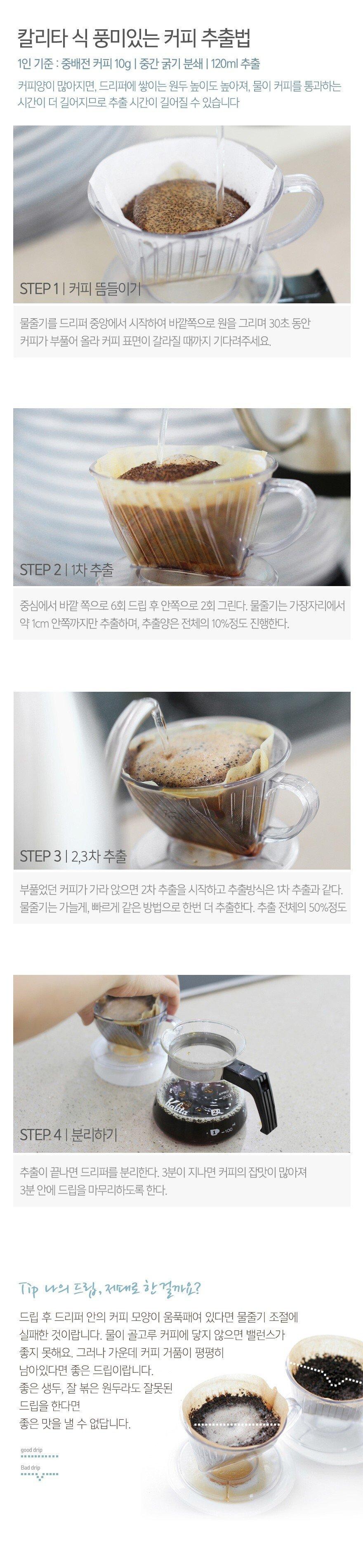611_619_KALITA_DP_common~02.jpg 집에서 커피 마시는 데 취미붙인 핸드드립 초보가 써보는 커피이야기.jpg